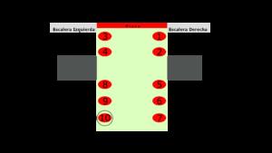 Mapa Rocodromo Alamillo Columna 10
